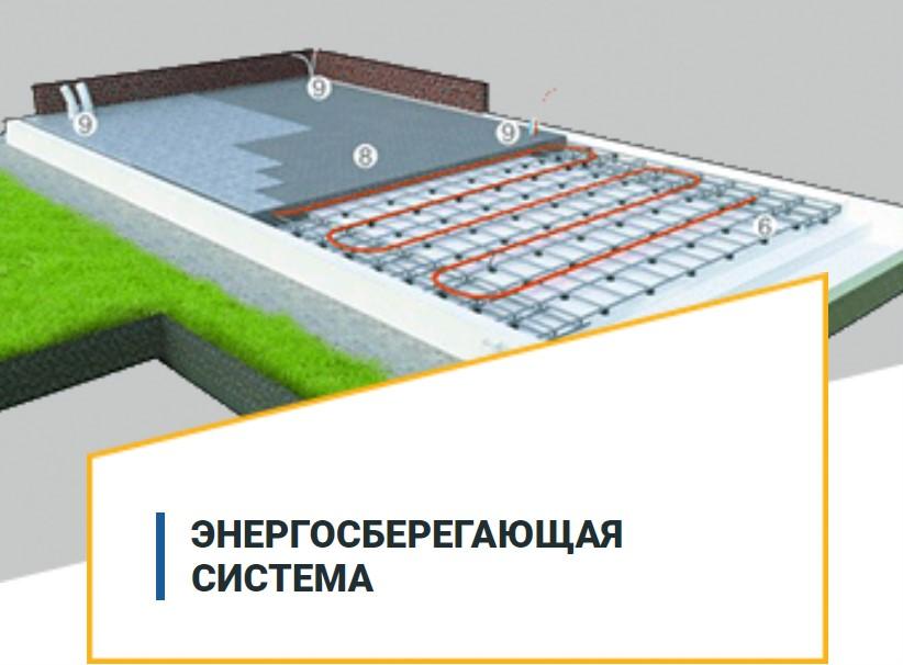 Построить фундамент в Красногорске